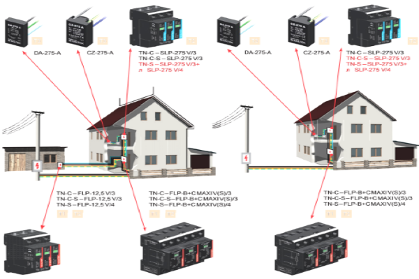 ДСТУ 2012 62305-3 Частина 3 Розділ 6-8 Внутрішня система блискавкозахисту