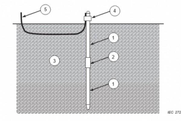 ДСТУ 2012 62305-3 Частина 3 - Розділ 5.4 Система земляного закінчення